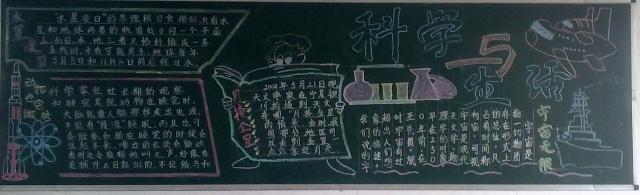 科技节黑板报设计图展示
