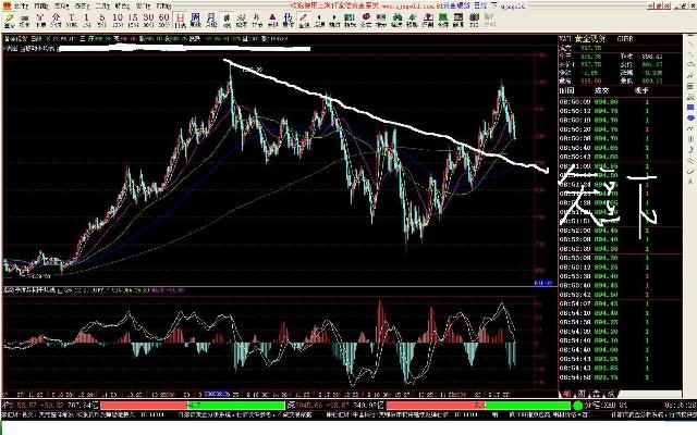 2009-03-11 | 美国暴涨将刺激股市 - 经济半小时 - jingjitime的博客