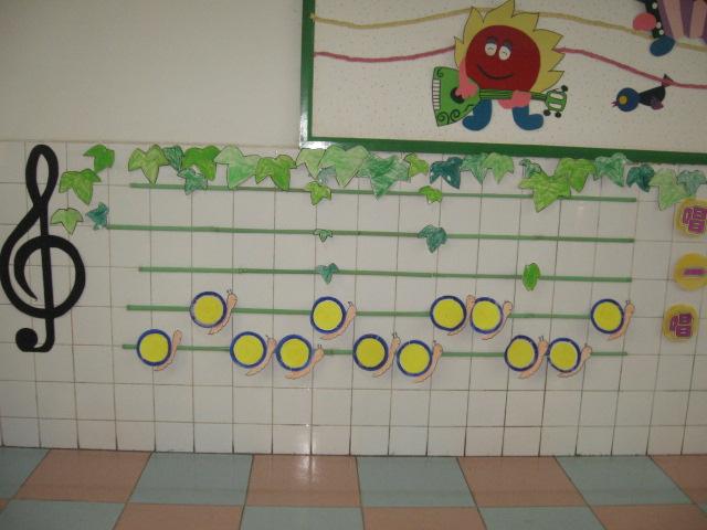 幼儿园墙饰边框图片; 幼儿园天气预报布置图片大全