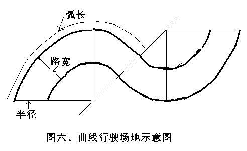 科目二s弯道技巧倒库技巧图解图片 定点停车 2014曲线行驶s弯道坡